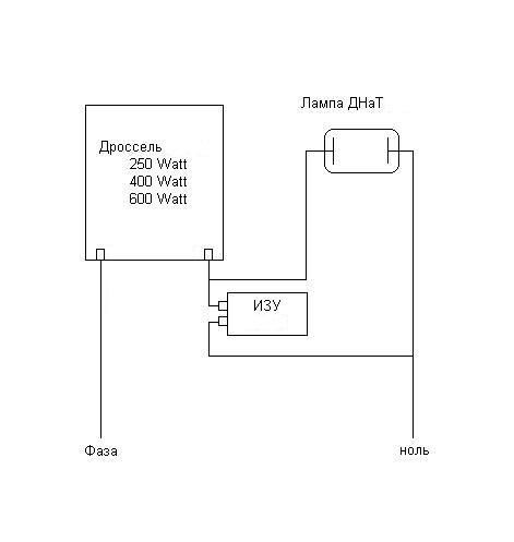 Список ламп и модели: Philips Green Power 600w Osram Plantstar 600w.  Схема подключения ламп ДНаТ с двух контактным...